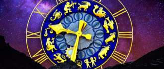 Какой ты бизнесмен по знаку зодиака?